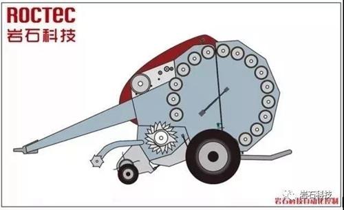 岩蛙丨岩石科技自研打捆机控制器